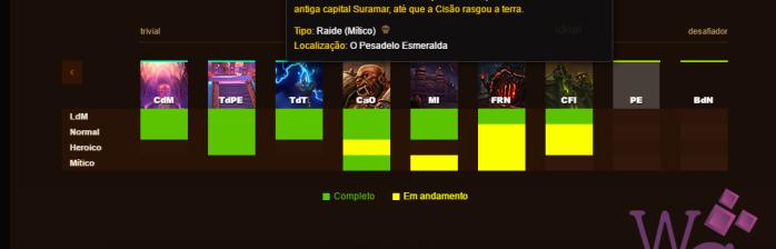 Mudanças no Armory no 7.0