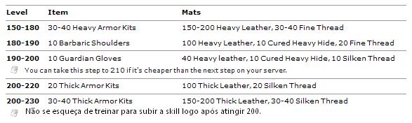 leatherworking-expert