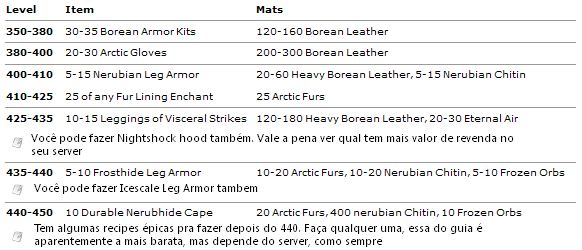 leatherworking-grandmaster