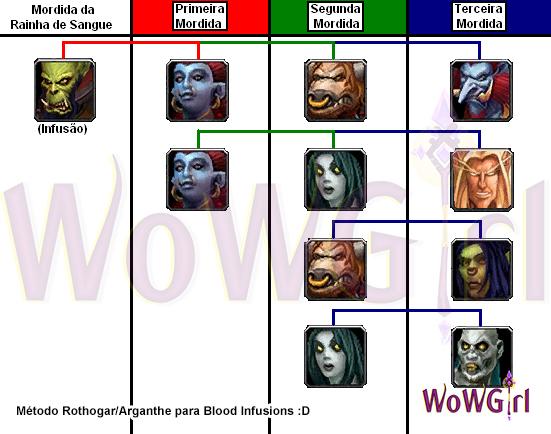 Como fazer Shadowmourne? Bloodinfusion1