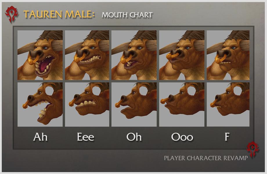 Mouth_shape_thumb