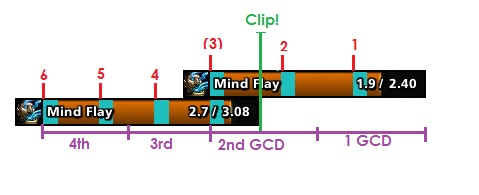 mind-flay-clipping