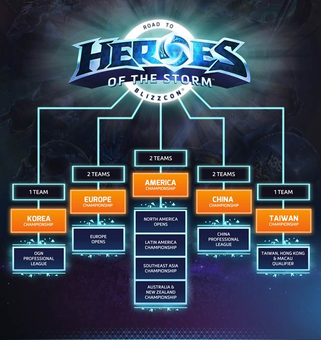 campeonato_heroes