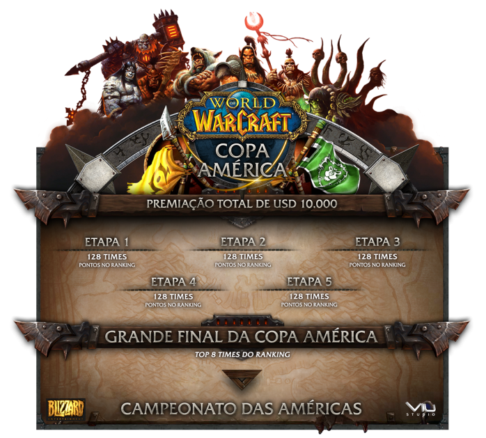 wowcopa_format_PT